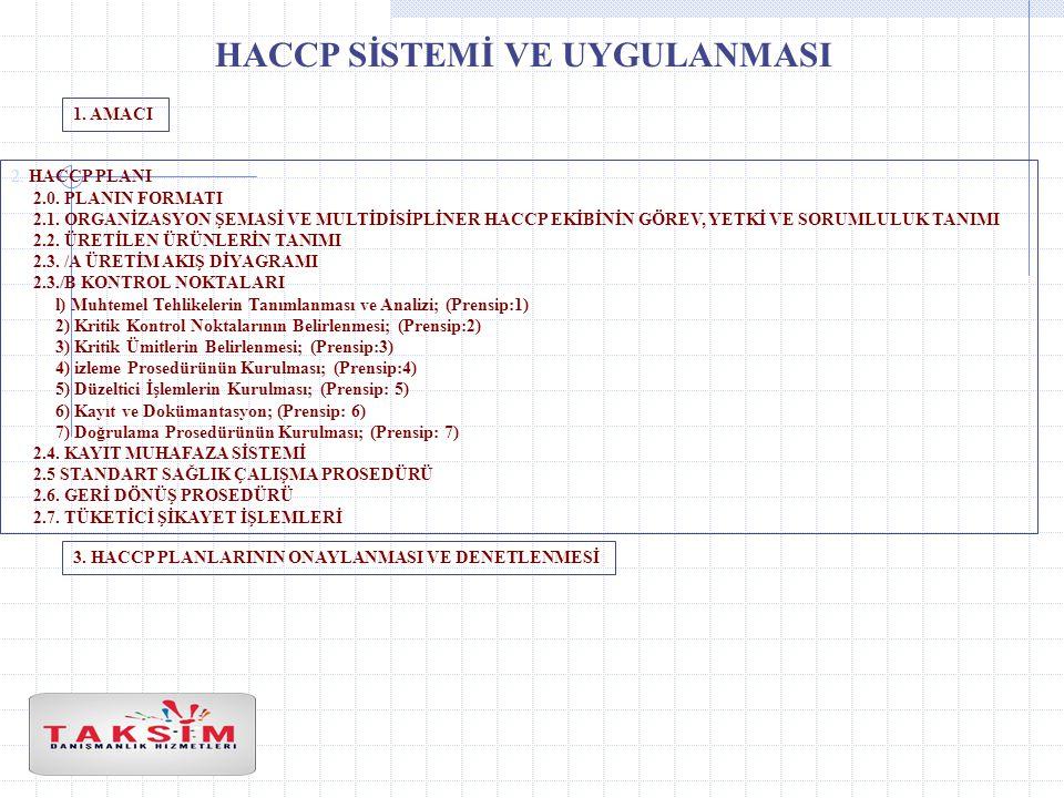HACCP SİSTEMİ VE UYGULANMASI
