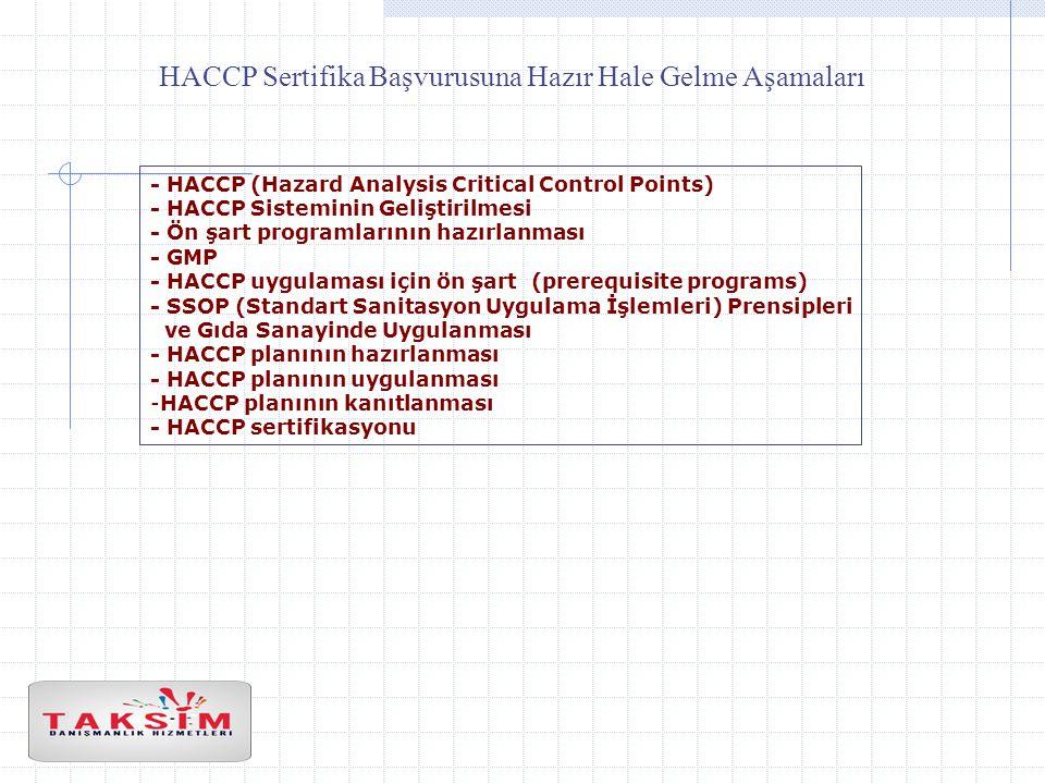 HACCP Sertifika Başvurusuna Hazır Hale Gelme Aşamaları