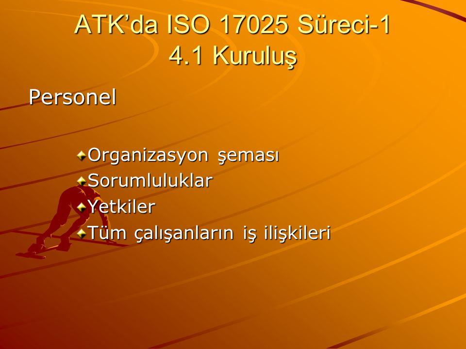 ATK'da ISO 17025 Süreci-1 4.1 Kuruluş