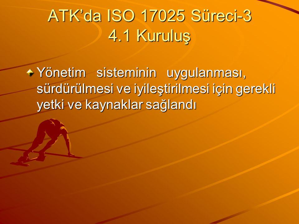 ATK'da ISO 17025 Süreci-3 4.1 Kuruluş