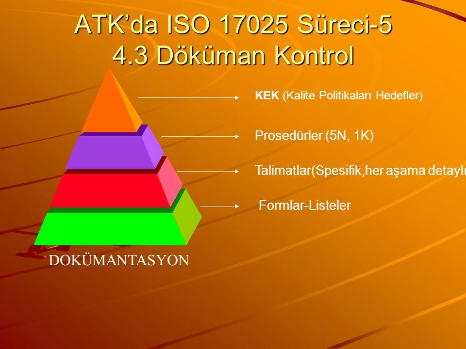 ATK'da ISO 17025 Süreci-5 4.3 Döküman Kontrol