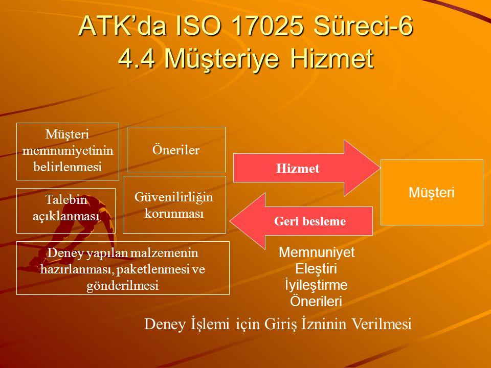 ATK'da ISO 17025 Süreci-6 4.4 Müşteriye Hizmet