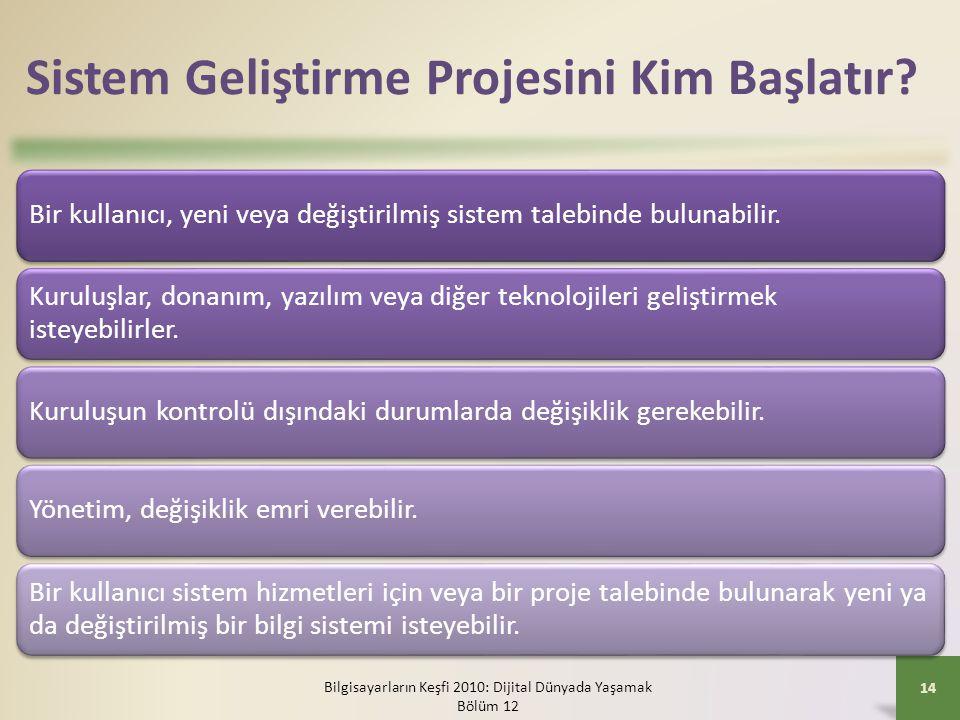 Sistem Geliştirme Projesini Kim Başlatır