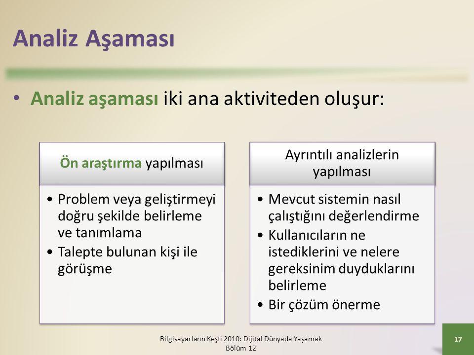 Analiz Aşaması Analiz aşaması iki ana aktiviteden oluşur: