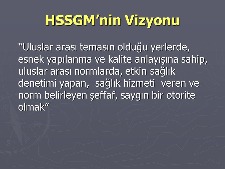 HSSGM'nin Vizyonu