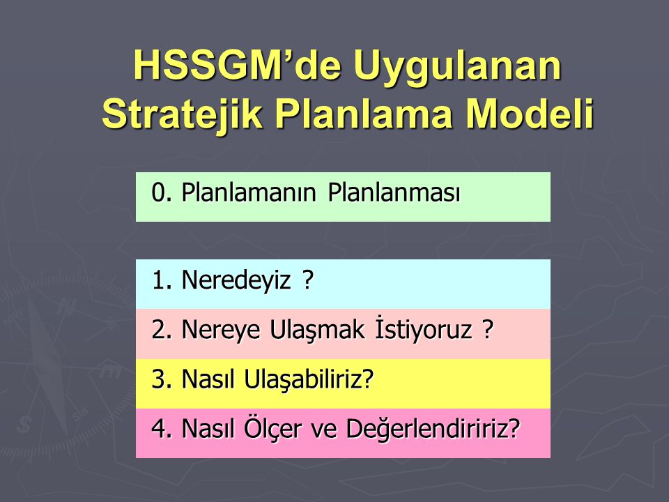 HSSGM'de Uygulanan Stratejik Planlama Modeli