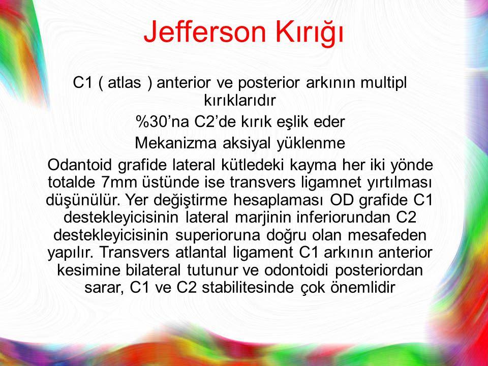 Jefferson Kırığı C1 ( atlas ) anterior ve posterior arkının multipl kırıklarıdır. %30'na C2'de kırık eşlik eder.