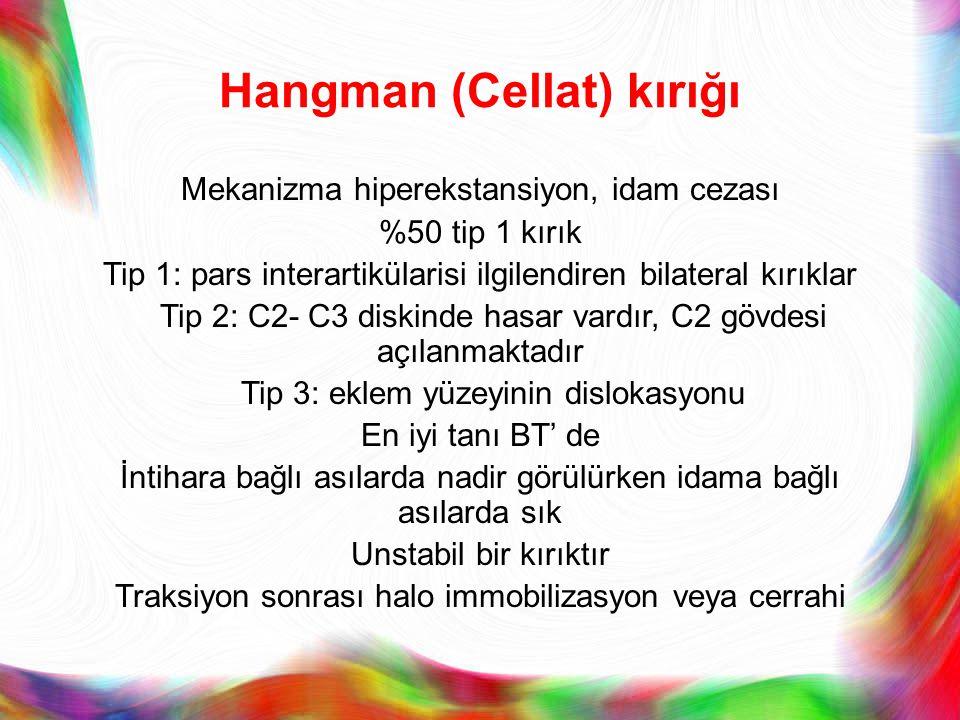 Hangman (Cellat) kırığı