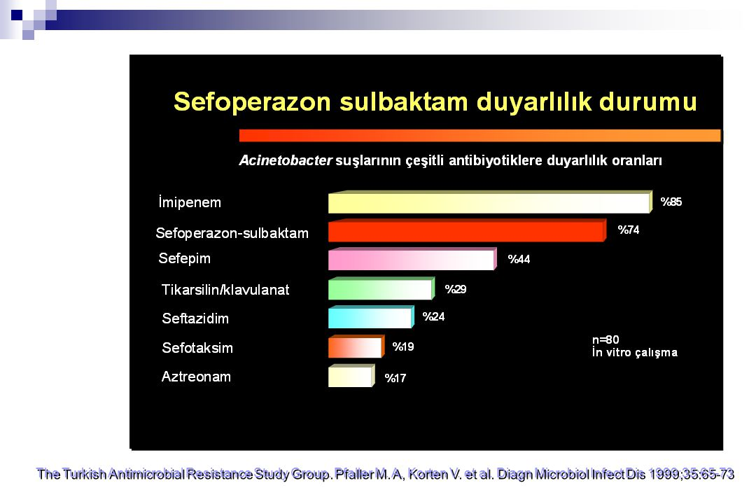 The Turkish Antimicrobial Resistance Study Group. Pfaller M