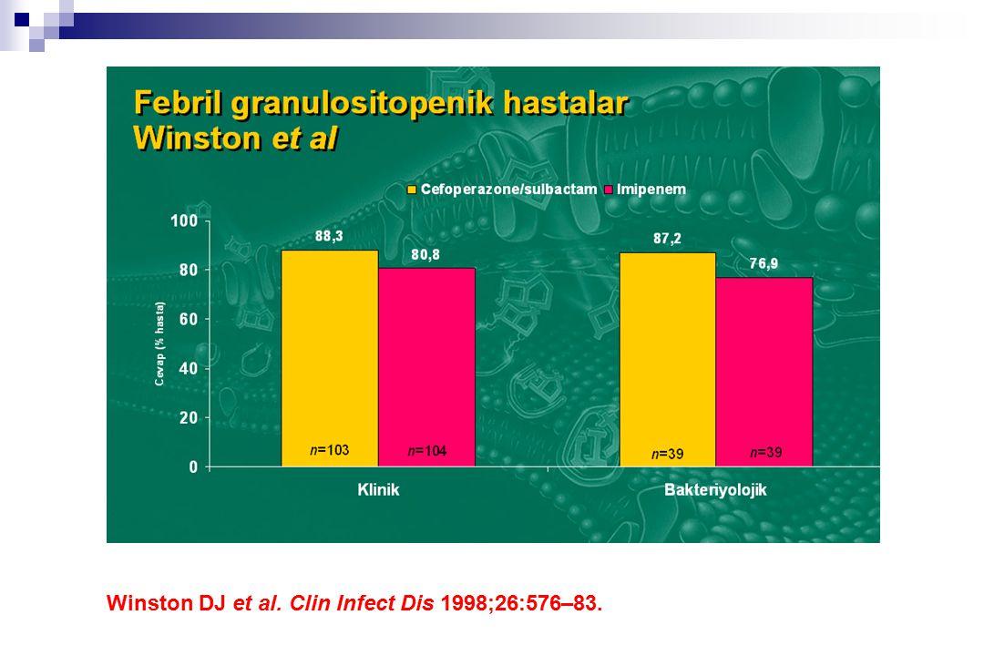 Winston DJ et al. Clin Infect Dis 1998;26:576–83.