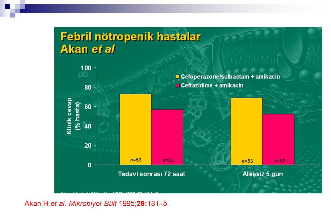 Akan H et al. Mikrobiyol Bült 1995;29:131–5.