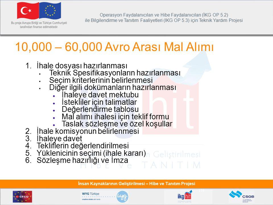 10,000 – 60,000 Avro Arası Mal Alımı İhale dosyası hazırlanması