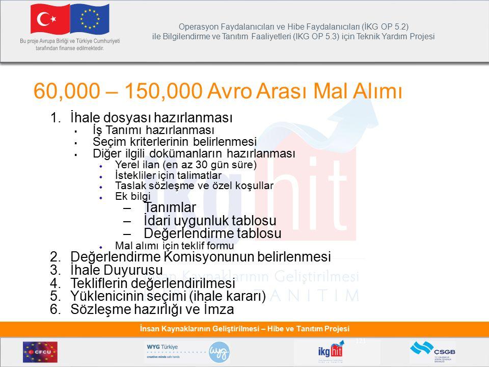 60,000 – 150,000 Avro Arası Mal Alımı İhale dosyası hazırlanması