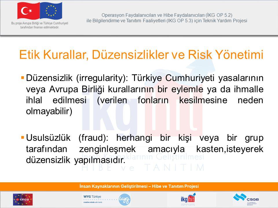 Etik Kurallar, Düzensizlikler ve Risk Yönetimi