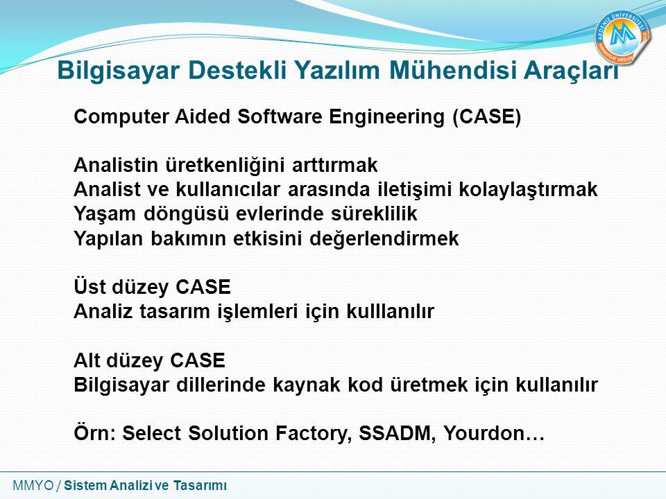 Bilgisayar Destekli Yazılım Mühendisi Araçları