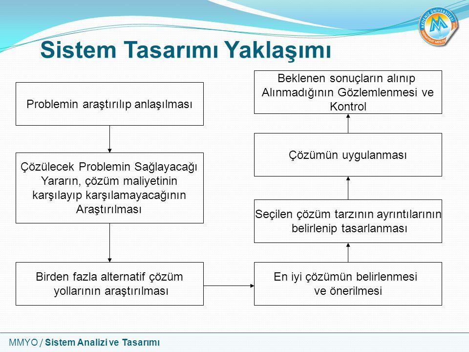 Sistem Tasarımı Yaklaşımı