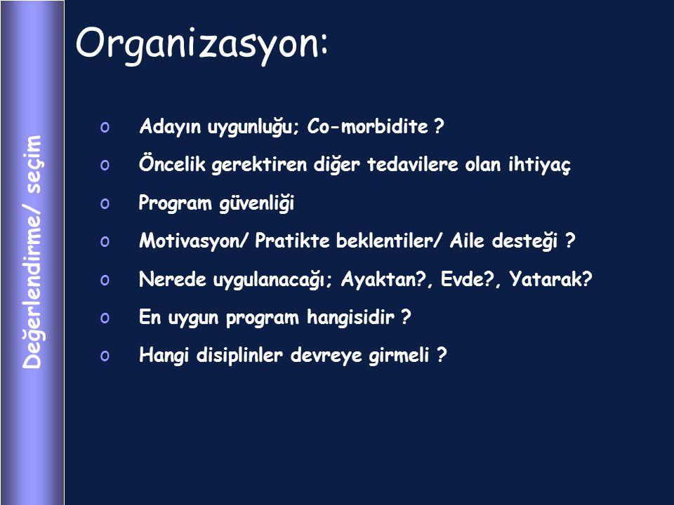 Organizasyon: Değerlendirme/ seçim Adayın uygunluğu; Co-morbidite