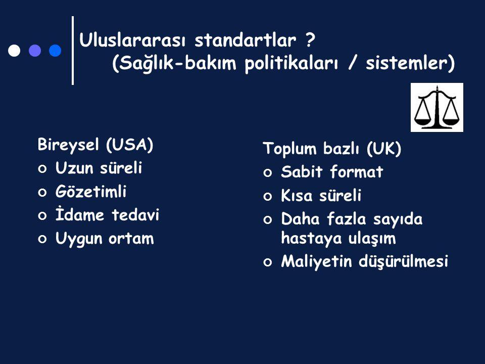Uluslararası standartlar (Sağlık-bakım politikaları / sistemler)