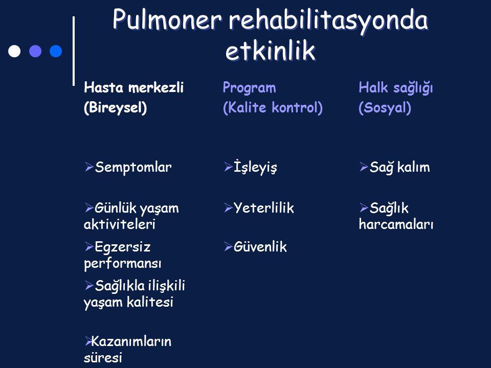Pulmoner rehabilitasyonda etkinlik