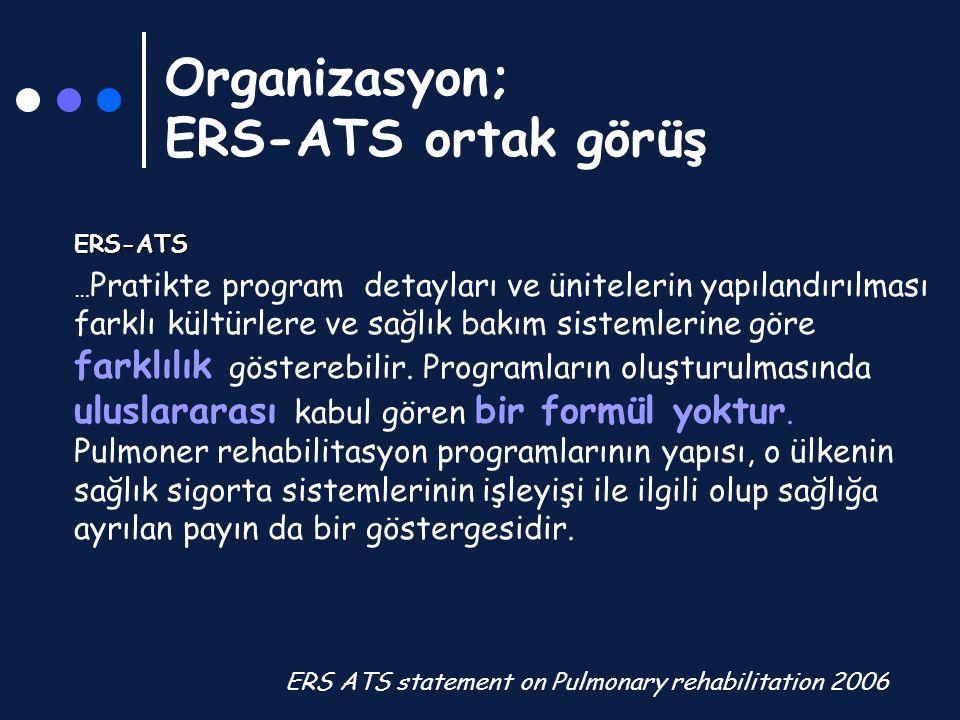 Organizasyon; ERS-ATS ortak görüş