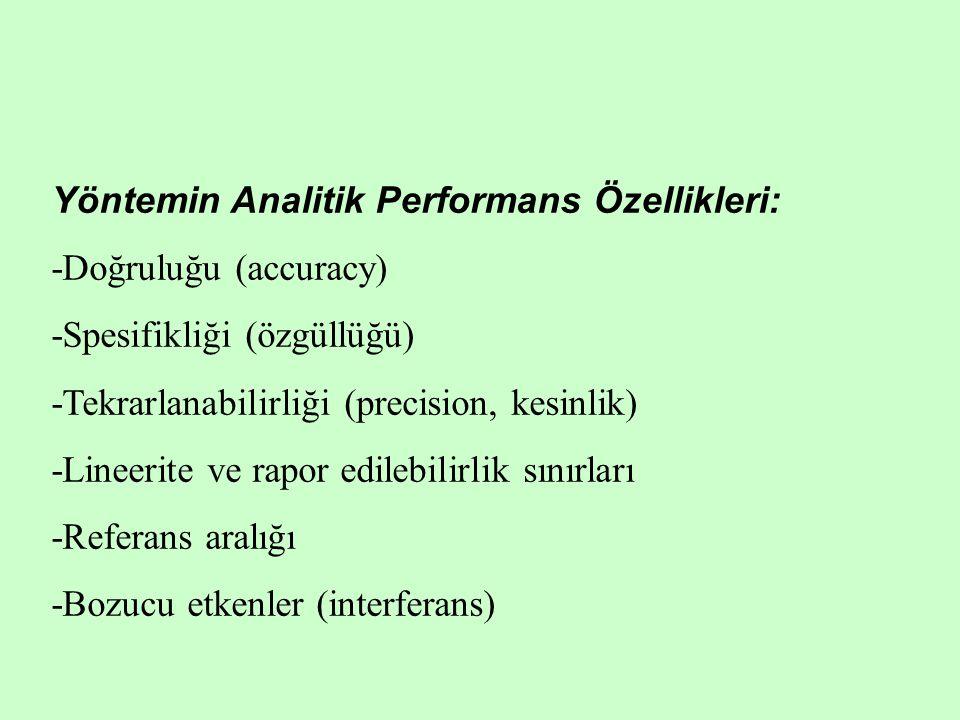 Yöntemin Analitik Performans Özellikleri:
