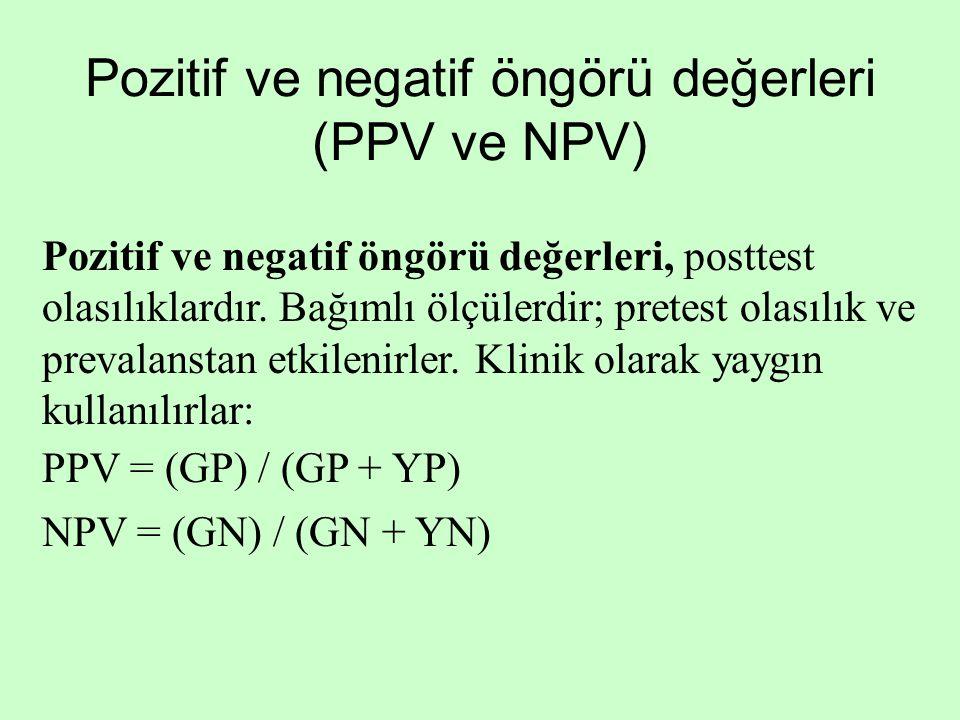 Pozitif ve negatif öngörü değerleri (PPV ve NPV)