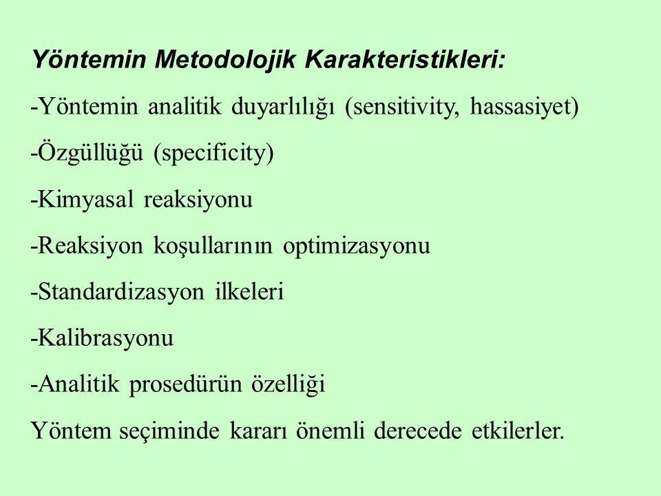 Yöntemin Metodolojik Karakteristikleri:
