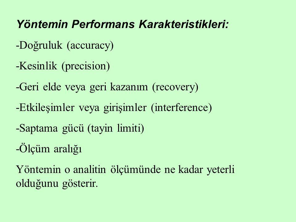 Yöntemin Performans Karakteristikleri: