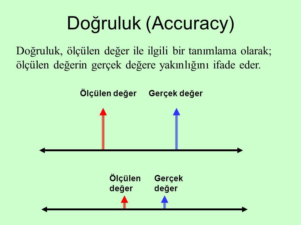 Doğruluk (Accuracy) Doğruluk, ölçülen değer ile ilgili bir tanımlama olarak; ölçülen değerin gerçek değere yakınlığını ifade eder.