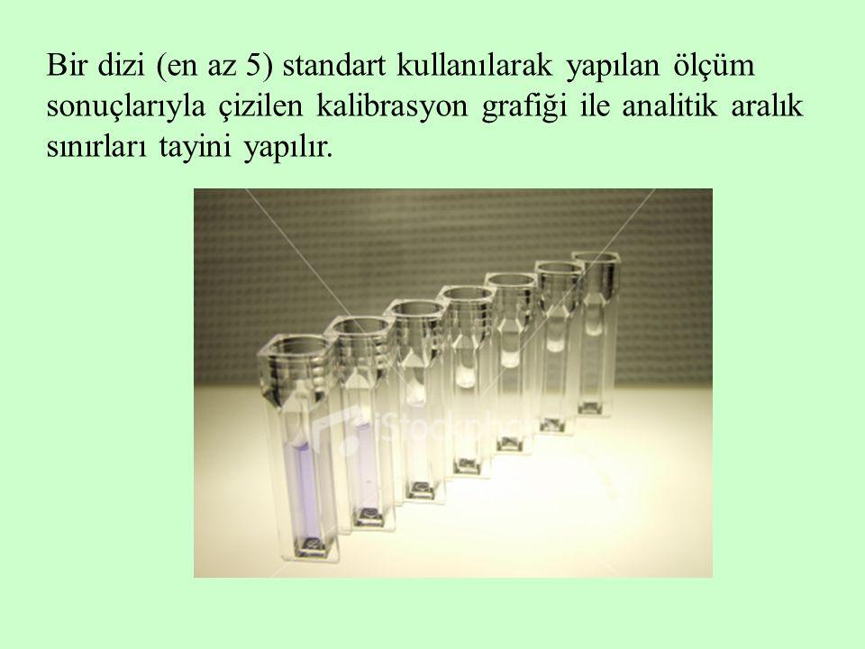 Bir dizi (en az 5) standart kullanılarak yapılan ölçüm sonuçlarıyla çizilen kalibrasyon grafiği ile analitik aralık sınırları tayini yapılır.