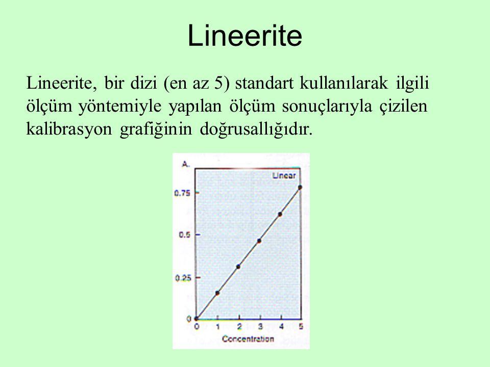Lineerite