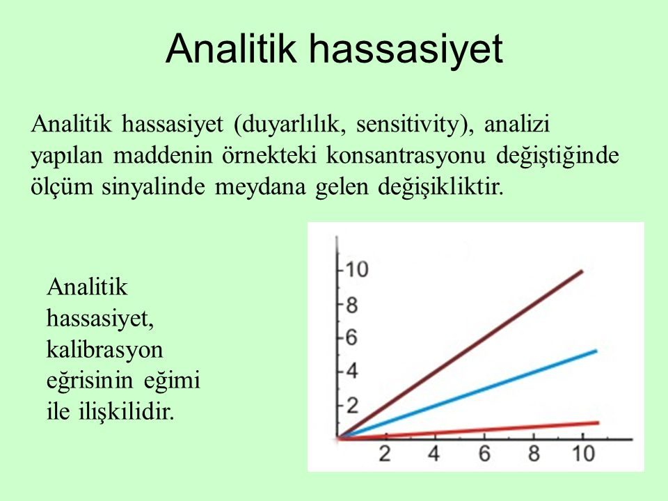 Analitik hassasiyet