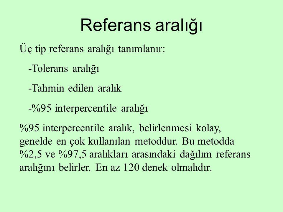 Referans aralığı Üç tip referans aralığı tanımlanır: -Tolerans aralığı
