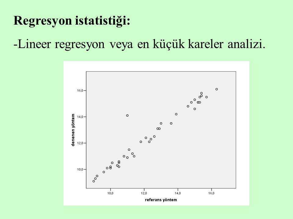 Regresyon istatistiği: