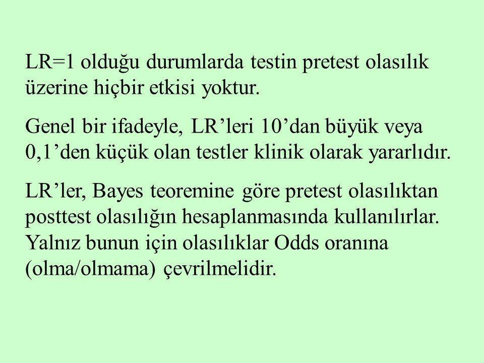 LR=1 olduğu durumlarda testin pretest olasılık üzerine hiçbir etkisi yoktur.