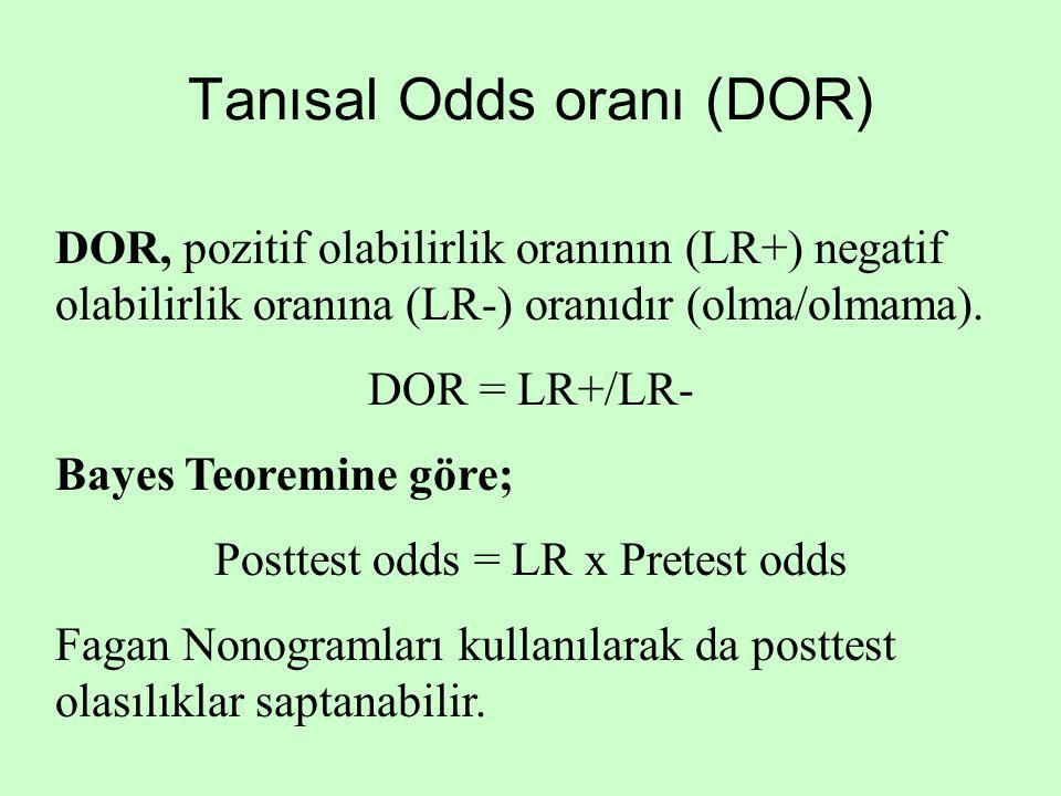 Tanısal Odds oranı (DOR)