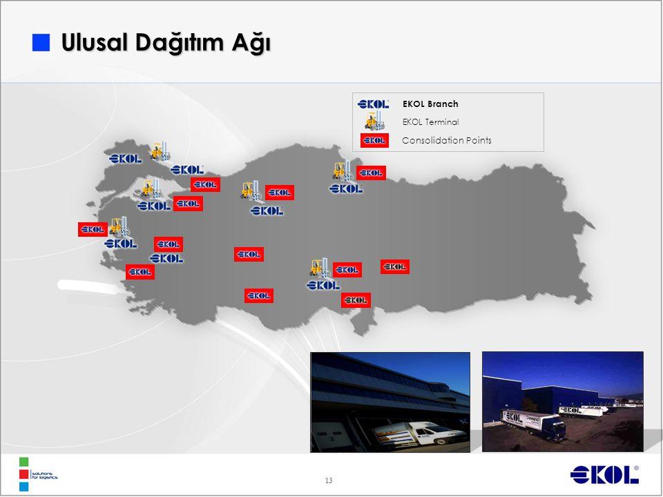Ulusal Dağıtım Ağı EKOL Branch EKOL Terminal Consolidation Points