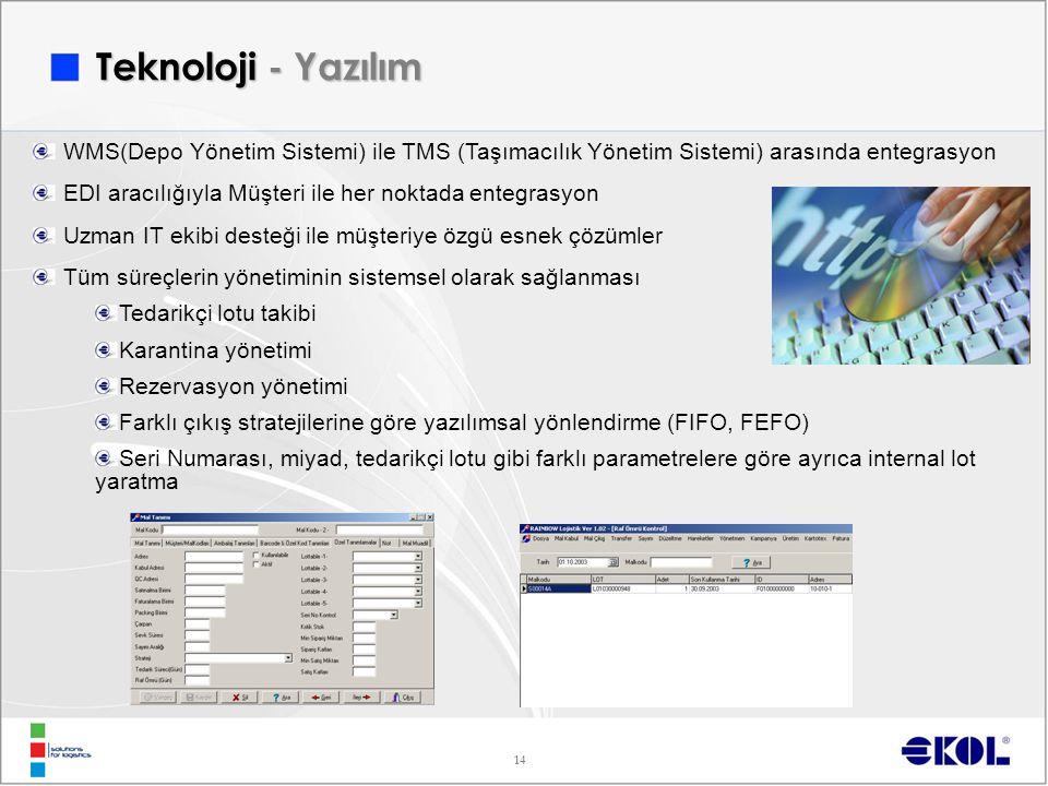 Teknoloji - Yazılım WMS(Depo Yönetim Sistemi) ile TMS (Taşımacılık Yönetim Sistemi) arasında entegrasyon.