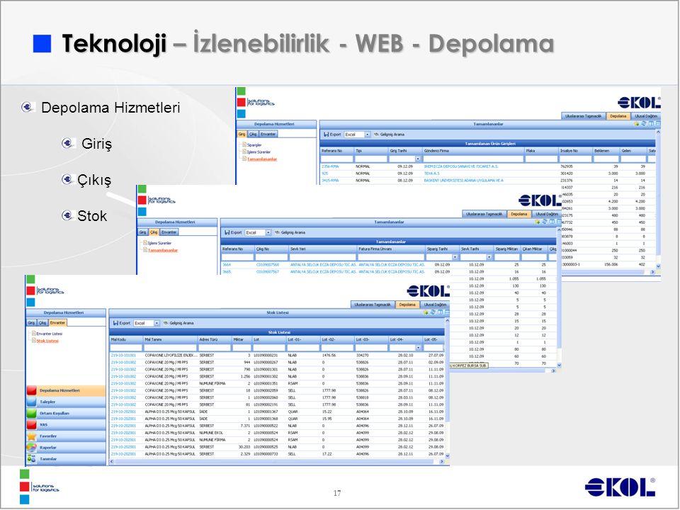 Teknoloji – İzlenebilirlik - WEB - Depolama