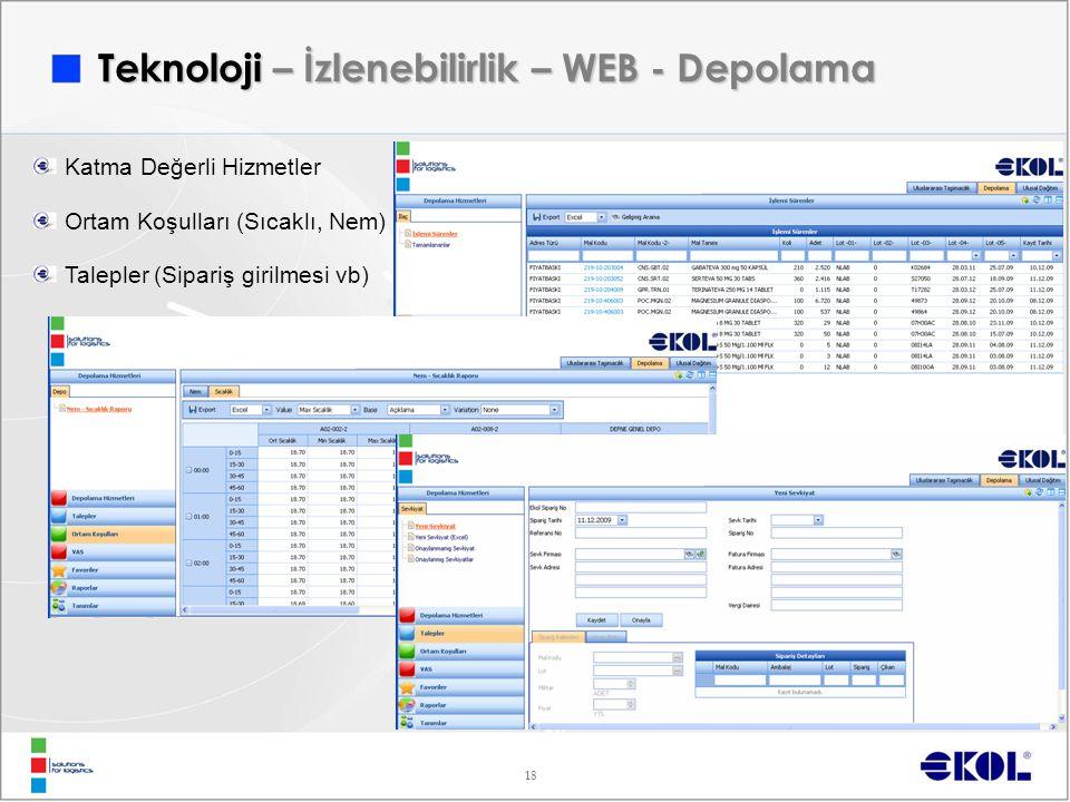 Teknoloji – İzlenebilirlik – WEB - Depolama