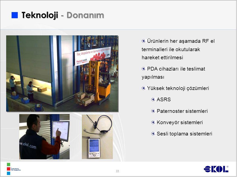 Teknoloji - Donanım Ürünlerin her aşamada RF el terminalleri ile okutularak hareket ettirilmesi. PDA cihazları ile teslimat yapılması.