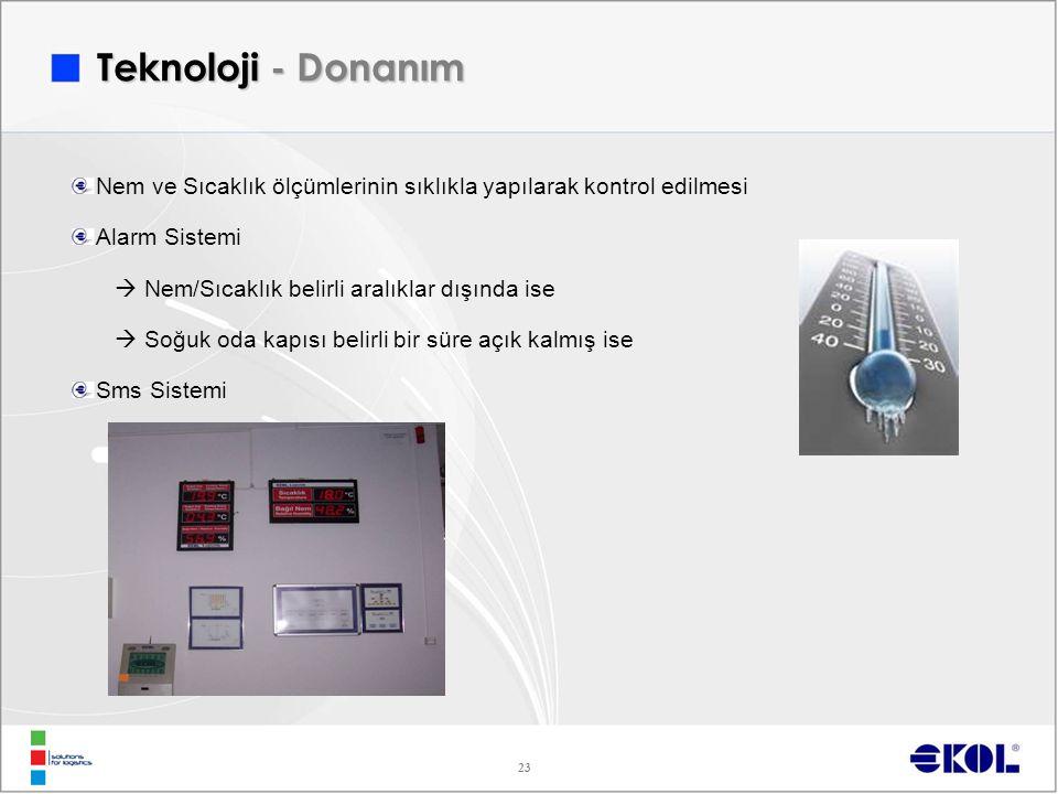 Teknoloji - Donanım Nem ve Sıcaklık ölçümlerinin sıklıkla yapılarak kontrol edilmesi. Alarm Sistemi.