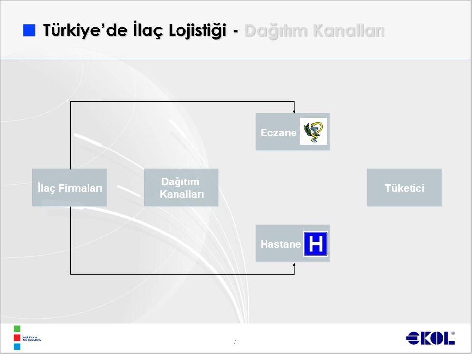 Türkiye'de İlaç Lojistiği - Dağıtım Kanalları