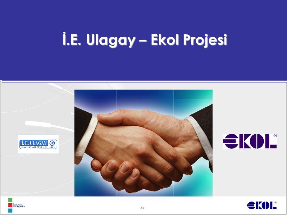 İ.E. Ulagay – Ekol Projesi