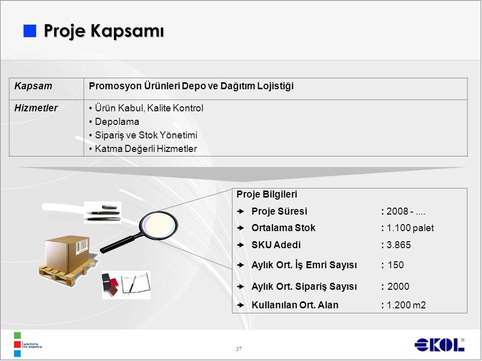 Proje Kapsamı Kapsam Promosyon Ürünleri Depo ve Dağıtım Lojistiği