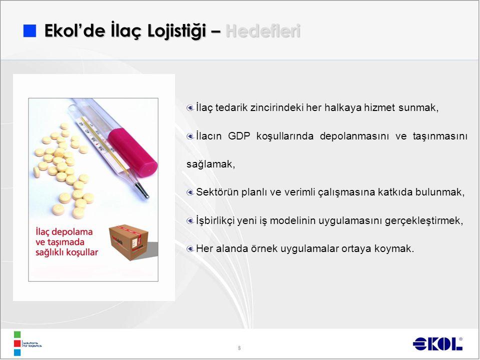 Ekol'de İlaç Lojistiği – Hedefleri