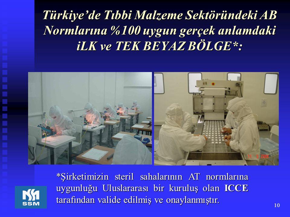 Türkiye'de Tıbbi Malzeme Sektöründeki AB Normlarına %100 uygun gerçek anlamdaki iLK ve TEK BEYAZ BÖLGE*: