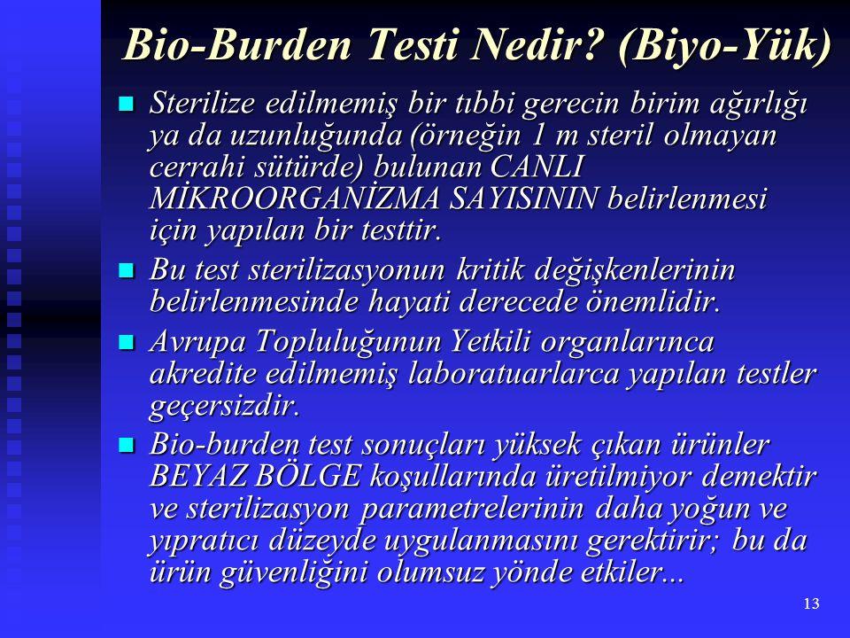 Bio-Burden Testi Nedir (Biyo-Yük)
