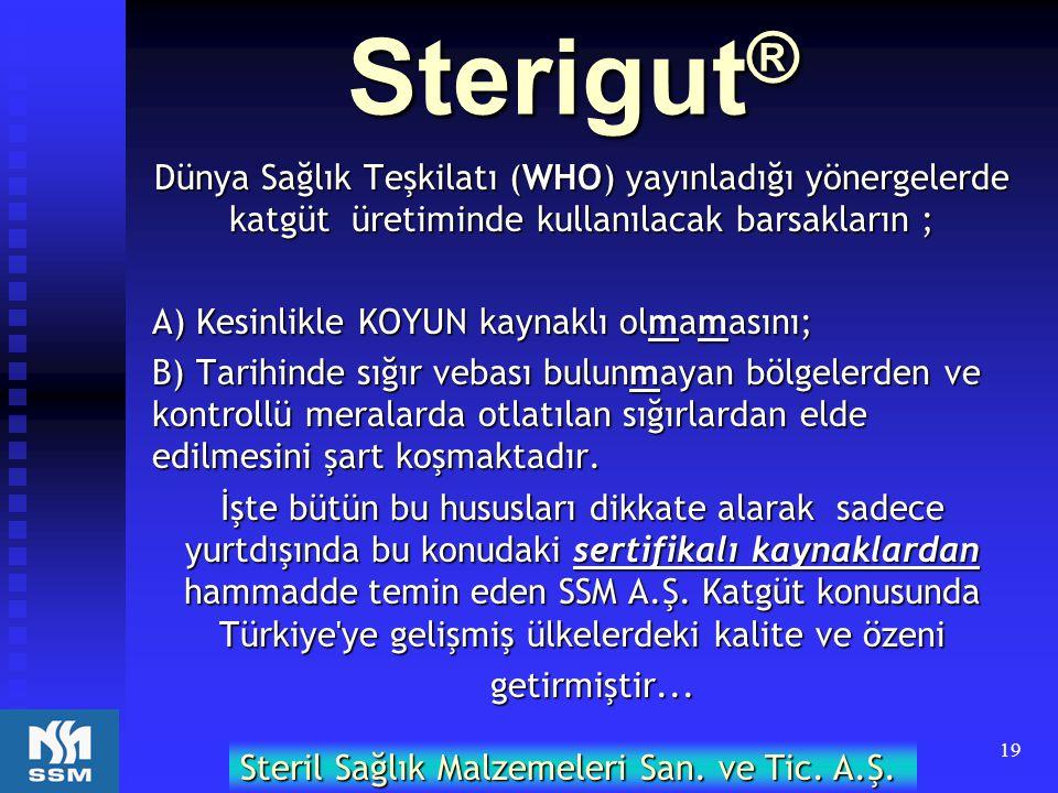Sterigut® Dünya Sağlık Teşkilatı (WHO) yayınladığı yönergelerde katgüt üretiminde kullanılacak barsakların ;