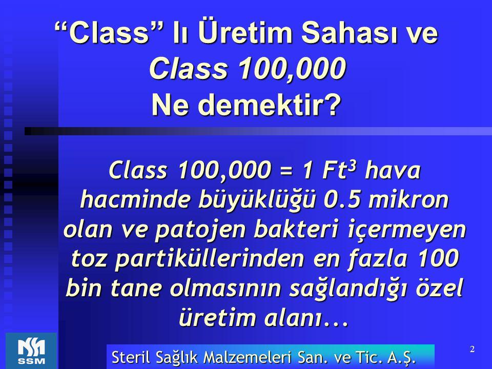 Class lı Üretim Sahası ve Class 100,000 Ne demektir